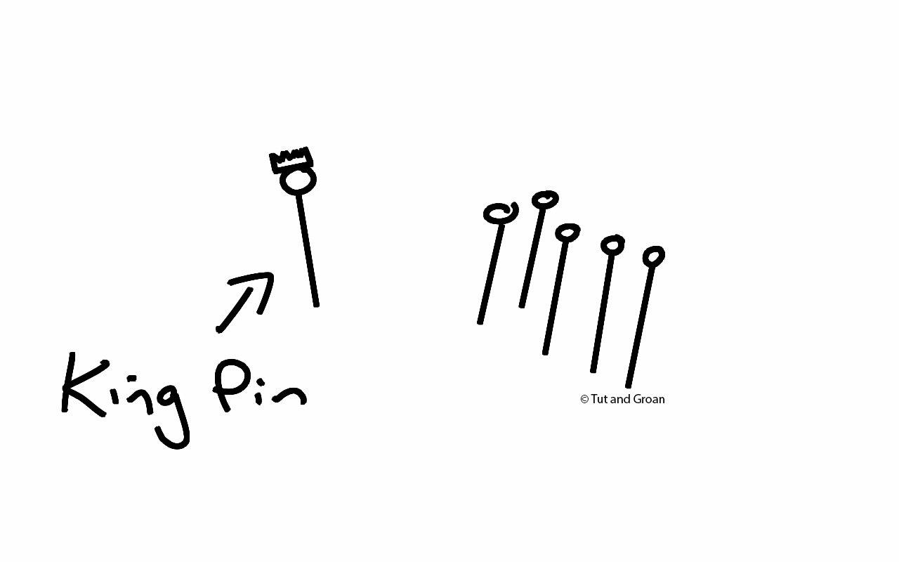 Tut and Groan King Pin cartoon
