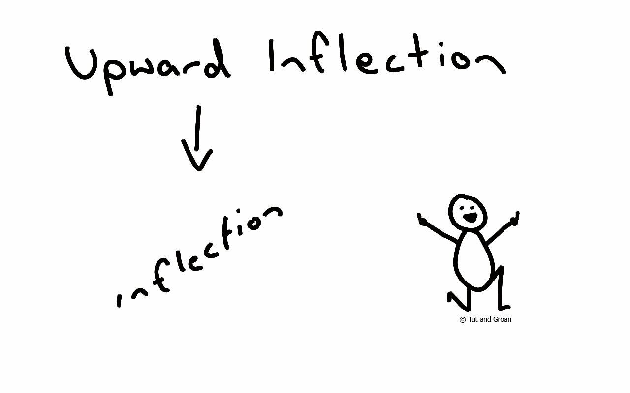 Tut and Groan Upward Inflection cartoon