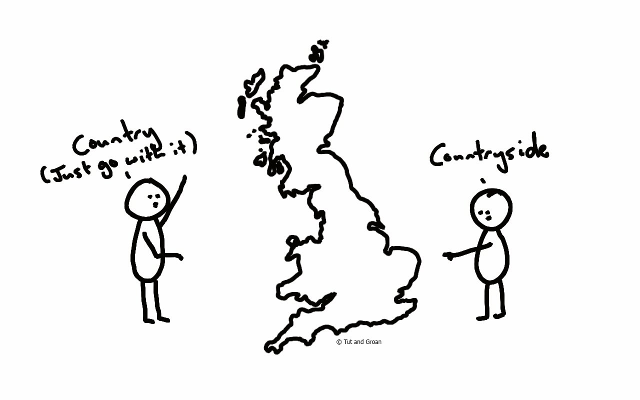Tut and Groan Countryside cartoon