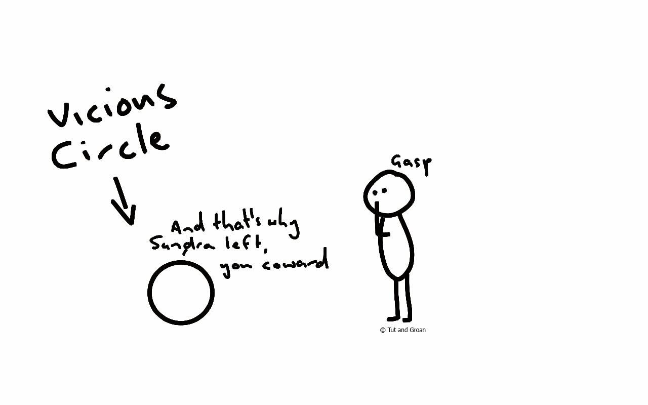 Tut and Groan Vicious Circle cartoon
