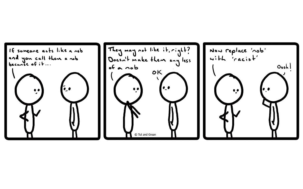 Tut and Groan Three Panels: Analogy cartoon