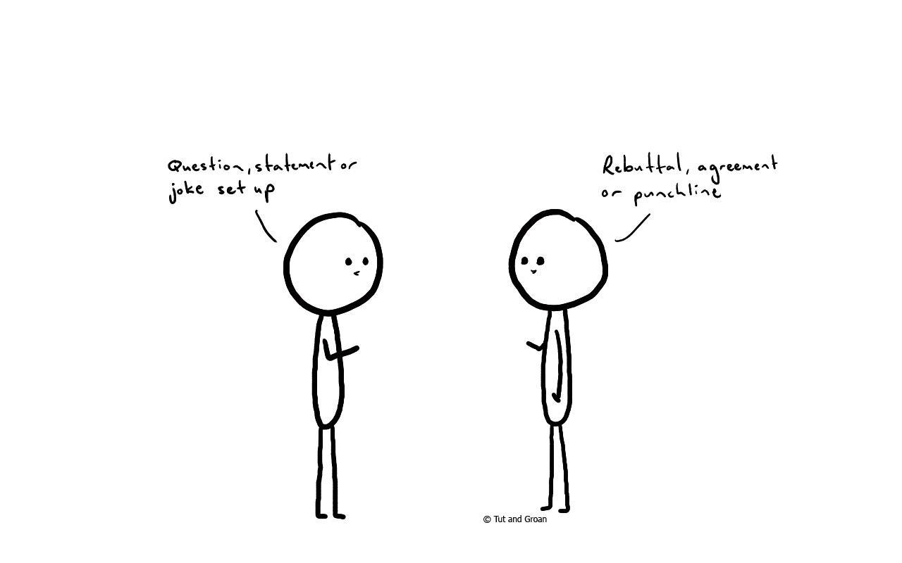 Tut and Groan Conversation Template cartoon